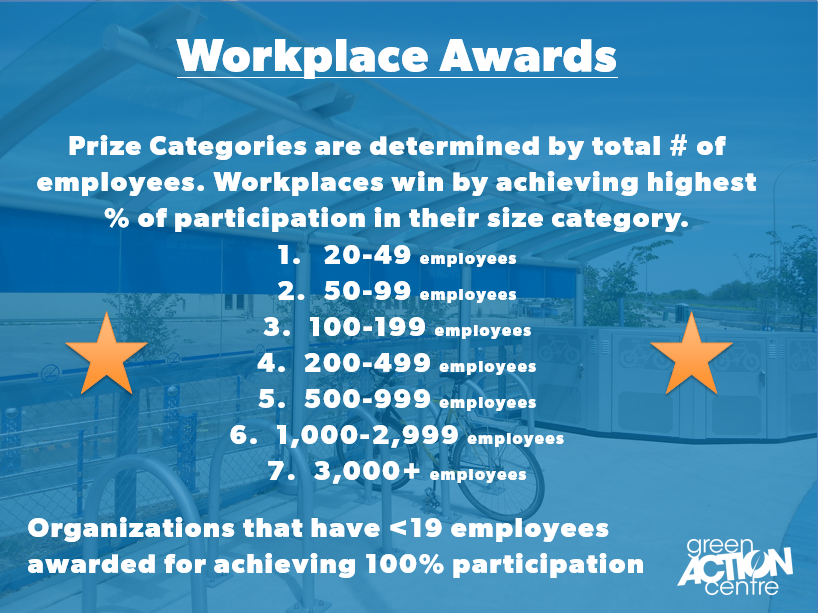 Great prizes for workplace